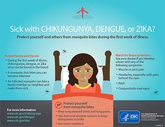 Sick with Chikungunya, Dengue, or Zika?  Protect yourself and others from mosquito bites during the first week of illness.