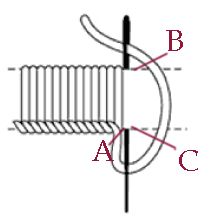 Buttonhole Stitch & Various Uses – Needle'nThread.com