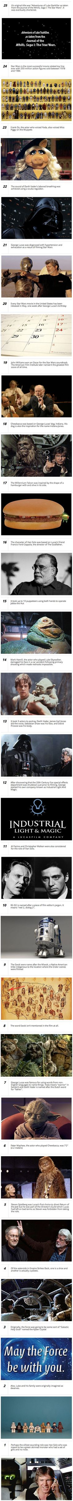 Here are 25 interesting things you may not have known about Star Wars.