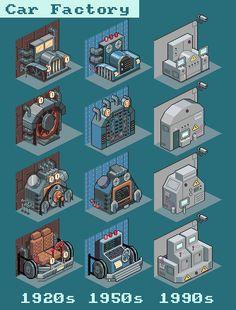 Car Factory Machines