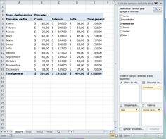 En este artículo te enseñaremos como realizar estas tablas dinámicas en Excel de manera rápida y sencilla