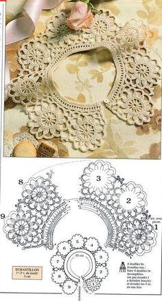 코바늘 케이프 뜨기 도안 입니다 몸을 감싸게 만든 추운 겨울이 물러나고 - maallure Crochet Collar Pattern, Col Crochet, Crochet Lace Collar, Crochet Motifs, Crochet Borders, Crochet Blouse, Crochet Doilies, Crochet Flowers, Crochet Stitches