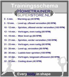Hometrainer schema om af te vallen