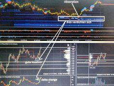 Und so analysiere ich den Markt. Das ist natürlich nur ein Teil der Analyse. 📈 💯 Link in meiner BIO!!! #geld #erfolg #mo... Stress, Change, Youtube, Weather, Signs, Instagram, Mathematical Analysis, Money, Studying