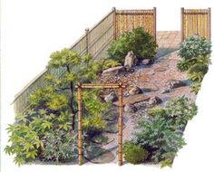 Японский сад. Создание сада вдоль дома