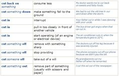 Useful Phrasal Verbs (check, come, cut) - learn English,vocabulary