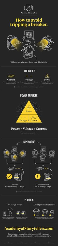 Infographic: How to Avoid Tripping a Breaker with Too Many Lights - Film Film Tips, Lighting Techniques, Photoshop, Film School, Video Film, Film Industry, Screenwriting, Video Editing, Film Director