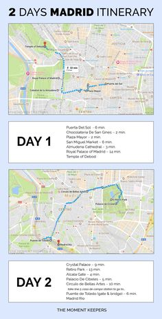 2 day itinerary Madrid