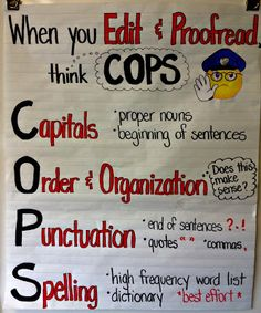 What a great reminder to students when editing and proofreading their writing assignments. The teacher would first explain each area (COPS) then hang this poster in the classroom as a resource. Such a cute and easy way for students to remember to have capitalization, organization, punctuation, and spelling when writing. -Kellie Dahlk