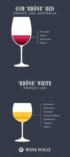 What's inside a Rhône wine blend. #RedWine #WhiteWine #FrenchWine #Wine101