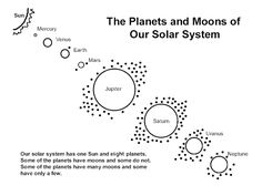 planet mars activity for kids | The Planets and Moons of Our Solar System