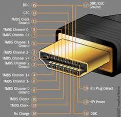 HDMI male