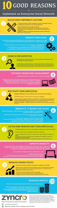 #Infographic 10 reasons to implement an enterprise social network