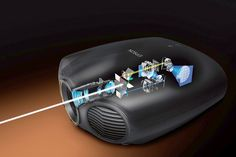 What is a Laser Video Projector?