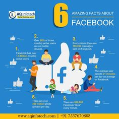 Find out 6 facts about Call Today, and Get The Quote- 7557670808 Social Media Marketing, Digital Marketing, Promotion Strategy, Keyword Ranking, Competitive Analysis, Social Media Calendar, About Facebook, Delhi Ncr, Amazing Facts