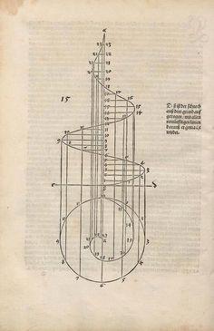 Albrecht Dürer, A plate from the Four Books / Golden Ratio study Albrecht Dürer, Math Art, Art Graphique, Grafik Design, Calculus, Geometric Shapes, Geometric Symbols, Plate, Books