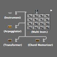 Logic Pro: Understanding Logic Pro's Environment