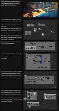 All rights reserved by Right Nice Games. Here's the water shader used for Skylar & Plux. It was made back in 2015 and this weekend I re-structured it and stripped all the project specific clutter! I know I've used these gifs before but I just like them so much xD