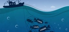 Generating leads are important for IT services companies, but somehow these same companies face a variety of problems. One of these is about formulating and maintaining a lead generation campaign that provides a good influx of qualified IT leads. It Services Company, Business Sales, Search Engine Marketing, New Things To Learn, Lead Generation, Case Study, Online Marketing, How To Get, Led