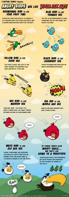 Angry Birds... @Kimberly Greenock, this is for you... I know you love AB.