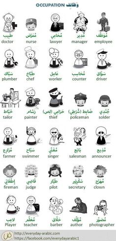 Learning Arabic MSA ( Occupations/jobs in Arabic. Also, check the conversation and the audio to help you practice and learn more. English Language Course, English Language Learning, Arabic Phrases, Arabic Words, Arabic Conversation, Spoken Arabic, Learn Arabic Alphabet, Learn Arabic Online, Arabic Lessons