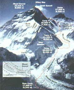 Mount Everest Summit   mountain-climbing doctor from Lowville has Everest on his calendar.