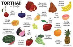 Irish Gaelic Language, Gaelic Words, Welsh Language, Scottish Gaelic, Gaelic Irish, New Baby Cards, Recipe Steps, Pomegranate, Feathers