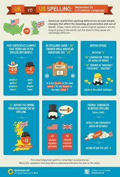 UK vs US spelling: Tan cerca, tan lejos. Diferencias entre el inglés británico y el estadounidense...