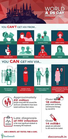 """""""Ignorance and prejudice are fuelling the spread of a preventable disease. World AIDS Day, 1 December is an opportunity for people worldwide to unite in the fight against HIV and AIDS…. It's up to you, me and us to stop the spread of HIV and end prejudice."""" *""""Right to health""""* #aids #healthtips #health #docconsult #doctor #disease #awareness #worldaidsday #hiv www.docconsult.in Hiv Facts, Aids Poster, Mother To Baby, Interactive Poster, Living With Hiv, Aids Awareness, World Aids Day, Baby Equipment"""