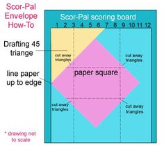 scorboard envie diagram-make an envelope with score pal and a 45 degree drafting triangle