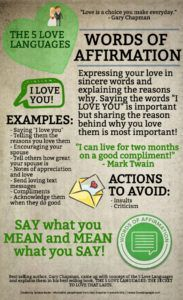 Infographic and blog post about identifying your Love Language: Words of Affirmation. Gary Chapman. Date Night Rewards.