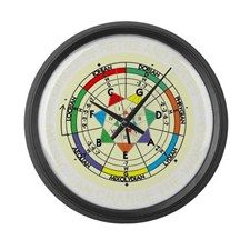Circle Of Fifths Wall Clocks - CafePress Circle Of Fifths, Kitchen Clocks, Decorating Your Home, Wall, Modern, Design, Trendy Tree