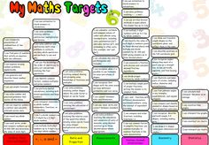 I have created these target sheets to be stuck on the inside cover of children's maths books. All the targets are for the new curriculum 2014. I have also attached a teacher version in the style of APP. I hope these are useful.
