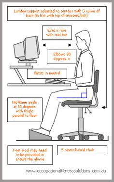 Good reference points: workplace #ergonomics sourced by @metrozing re-pinned by @DownshiftingPOS