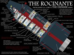 A3 poster Rocinate Blueprint Schematic The Expanse