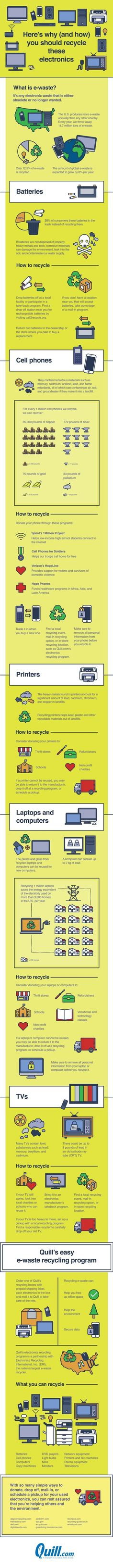 How to Recycle Electronics And Why You Should - #infographic