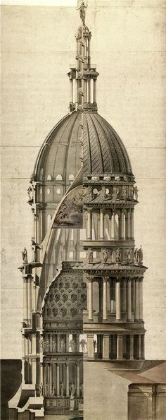 Visualization In Architecture Drawing Types Rome Architecture