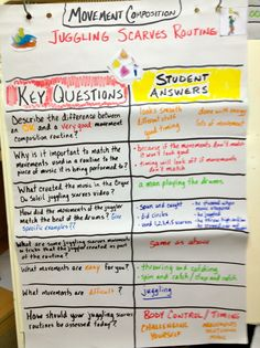 Student answers to key questions in movement composition unit.