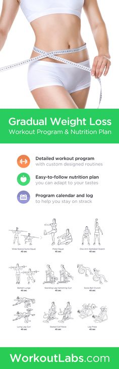 Lose 10-15 pounds with this simple yet comprehensive 8-week exercise and nutrition plan that you will enjoy following.