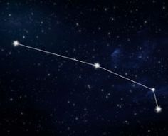 Facts About the Constellation Aries