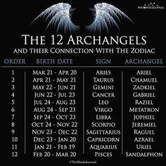 Die 12 Erzengel und ihre Verbindung mit den Tierkreiszeichen The 12 archangels and their connection with the signs of the zodiac Astrology Numerology, Astrology Zodiac, Astrology Chart, Numerology Chart, Leo Zodiac, Astrology Signs, Cancer Zodiac Art, Astrology Planets, Tarot Astrology