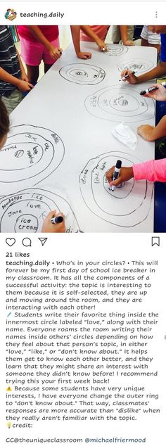"""Change outer circle to """"Don't Know About"""" rather than """"don't like"""" to ma… Change outer circle to """"Don't Know About"""" rather than """"don't like"""" to make it less negative. - Back To School First Week Activities, Back To School Activities, Classroom Activities, Classroom Organization, Classroom Ideas, 1st Day Of School, Beginning Of The School Year, Back To School Art, Teaching Tools"""