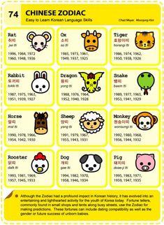 74 learn korean hangul Chinese Zodiac