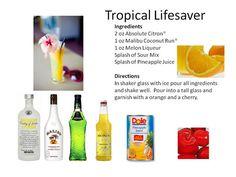 Summer Cocktails | Midnight Mixologist