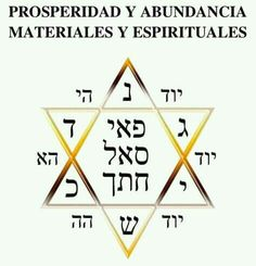 Prayer Poems, Arte Judaica, Charmed Book Of Shadows, Occult Science, Jesus Christ Images, Names Of God, Daily Meditation, Judaism, Magick
