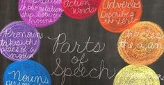 Grammar Basics - Parts of Speech
