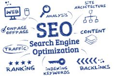 Do you want to learn SEO but confused about where to start? Let us guide you through all the basics of SEO in Well, if you are a new one with complex concepts of SEO, Here is the ultimate seo guide. Seo Techniques, Marketing Techniques, Website Optimization, Search Engine Optimization, Seo Optimization, Marketing En Internet, Online Marketing, Seo Marketing, Content Marketing