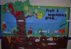 15 Different Fruits and Vegetables Craft Ideas For Kids With Images - Todo O Que Debes Saber Sobre Kindergarten Garden Bulletin Boards, Cafeteria Bulletin Boards, Teacher Bulletin Boards, Preschool Bulletin Boards, Cafeteria Decor, Bullentin Boards, Different Fruits And Vegetables, Fruit And Veg, Nutrition Bulletin Boards
