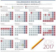 32 La Escuela Ideas Bilingual Classroom Classroom Language Teaching Spanish
