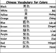 basic chinese vocabulary pdf 1000 images about learning on 7982